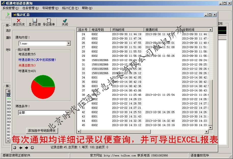 单路PCI版统计汇总