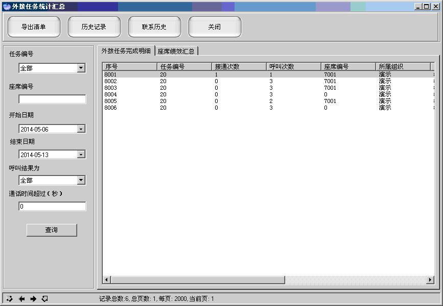 电销管理系统-统计汇总